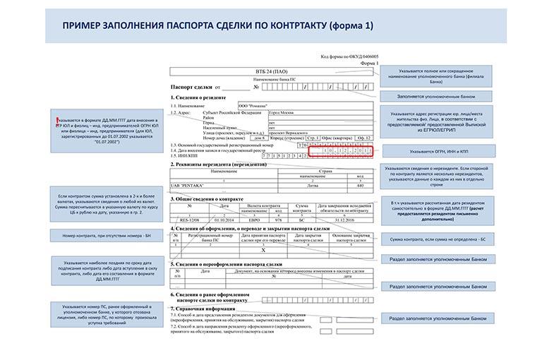 Образец заполнения паспорта сделки